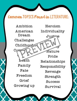 Theme Reference Sheet For Students - 5 Steps to ID & List of Common Topics