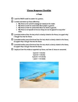 Theme Response Checklist
