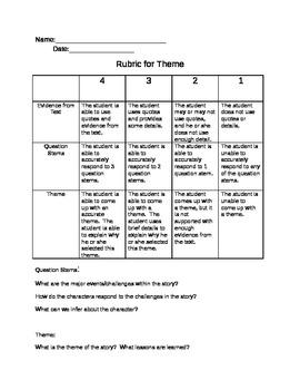 Theme Rubric