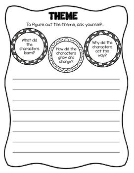 Theme Sheets