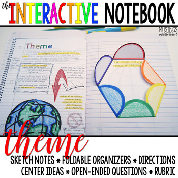 the interactive notebook theme collection by musings from the middle