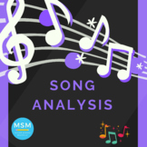 Common Core Aligned - Theme: Song Analysis Presentation (E