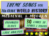 Theme Song for each week of 7th grade history: includes lyrics-images-hyperlinks