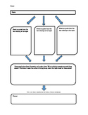 Theme Statement Graphic Organizer