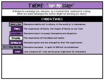 Theme Strategy Bookmark and Lesson