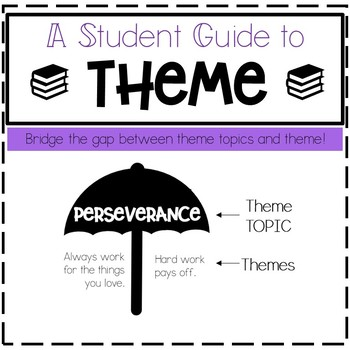 Theme Student Guide
