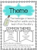 Theme of a Text Task Cards - CCSS.ELA-Literacy.RL.2