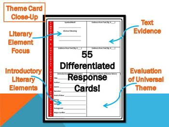 Theme Teaching Universal Theme Cards Common Core ...Universal Themes In Literature