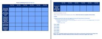 Theme Text Set Scaffolding Process