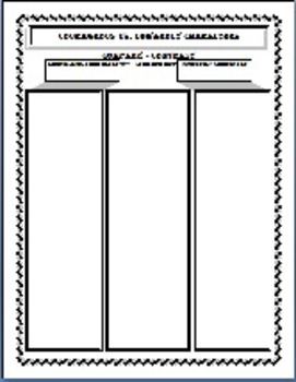 Theme Tone Mood Story Elements 62 Pages (Graphic Organizers & Writing Prompts)