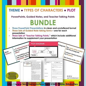 Theme, Types of Characters, Plot Structure PowerPoint + No