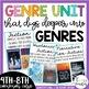 Theme Unit, Character Traits Unit, Genre Unit Bundle for M