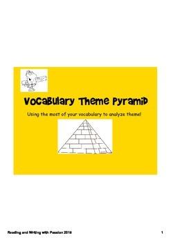 Theme Vocabulary Pyramid