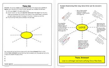 Literary Analysis - Theme and Character Analysis Essays