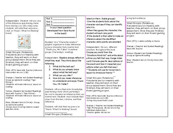 Theme and Inference Week Lesson Plan