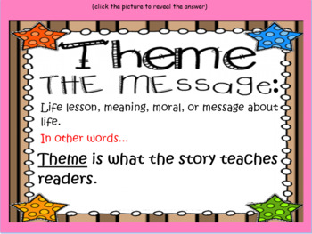 Theme and Moral Lessons in Fables-Mimio Lesson