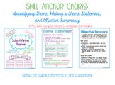 Skill Anchor Charts: Identifying Theme, Theme Statement, a