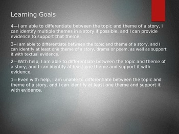 Theme and Topic Power Point Presentation