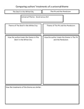 Theme comparison in The Devil in the White City and The Pi