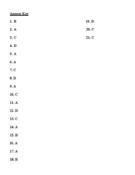 Theme for English B by Langston Hughes-Quiz