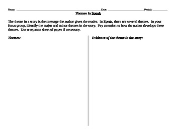 Theme graphic organizers