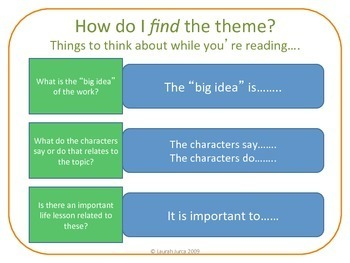 Theme in Literature Presentation by Tools for Teachers by ...