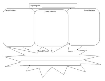 Theme/main idea organizer