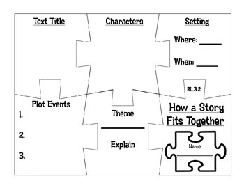 Theme of a Story Puzzle Pieces: How a Story Fits Together