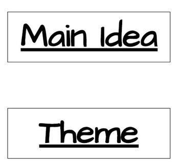 Theme or Main Idea?