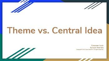 Theme vs. Central Idea