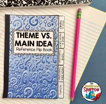 Theme vs. Main Idea Interactive Notebook Flip Book (Activities, Mini-lesson)