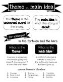 Theme vs. Main Idea: Poster or Handout