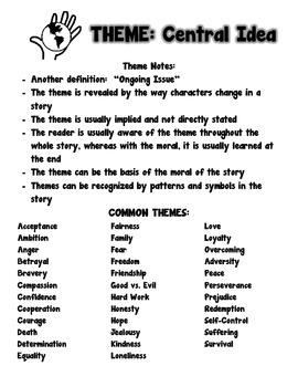 Theme vs Moral (Common Core Based)