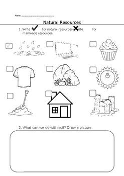 Theme worksheet - Natural Resources