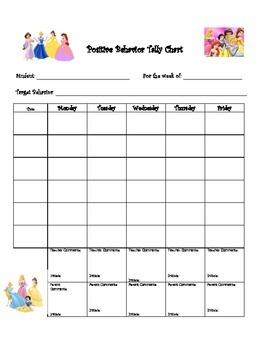 Themed Behavior Charts