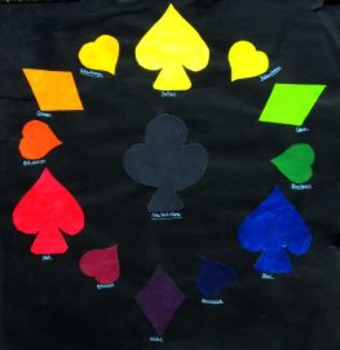Themed Color Wheel Painting Project