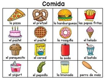 Themed Writing Charts SPANISH