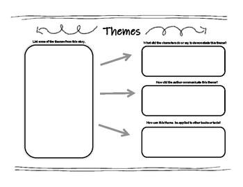 Themes Graphic Organizer
