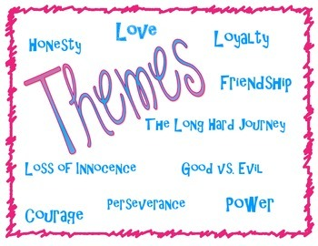 Themes Poster