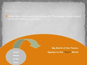 """Themes - Power Point """"The Hunger Games"""""""