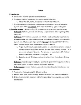 Themes, Symbols, and Motifs in Frankenstein paper