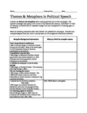 Themes and Metaphors in Political Speeches: Inauguration Exercises