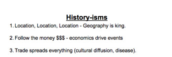 Themes for History: 15 History-isms