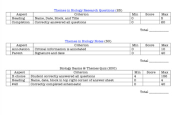 Themes in Bio Student and Teacher Notes