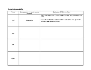 Themes in Romeo and Juliet Table Graphic Organiser Student Worksheet