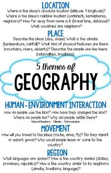 Themes of Geography Mini Poster