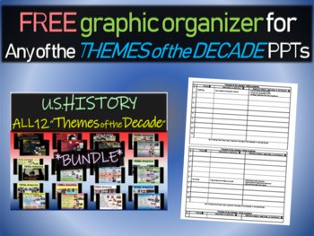 "FREE ""DECADES"" GRAPHIC ORGANIZER 1900s-1910s-1920s-1930s-1940s-1950s-1960s-1970s"