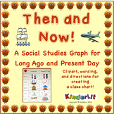 Then and Now!  A Thanksgiving Social Studies Graph