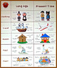 A Then and Now Thanksgiving Social Studies Graph FREEBIE