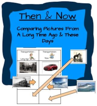 Then and Now - Comparing pictures from the past to